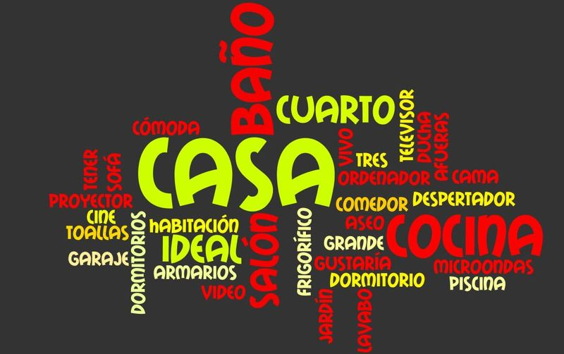 Spanishwordle